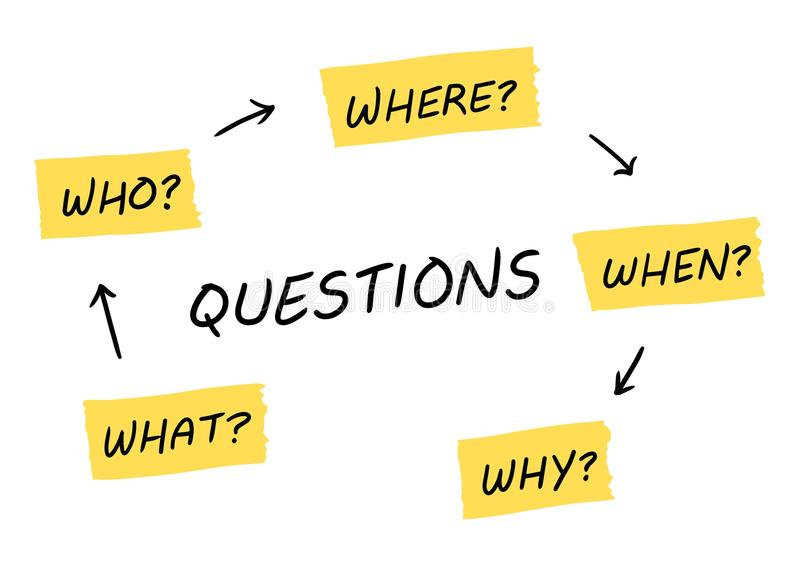questions-hand-drawn-doodle-style-illustration-classic-problem-solving-journalism-five-ws-editable-vector-file-93736306